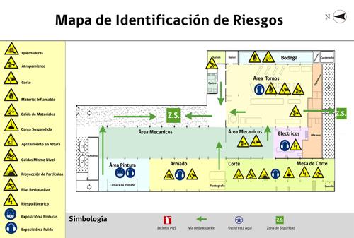 Mapa de riesgos for Riesgos laborales en una oficina